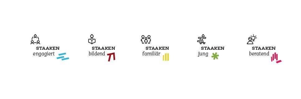 Icons zur Ergänzung des Logos im neuen Corporate Design